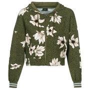 Sweatshirts Only  MARCHE